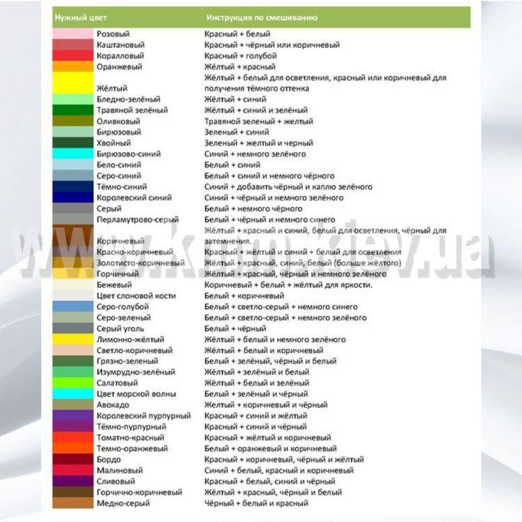 как смешивать цвета картинка